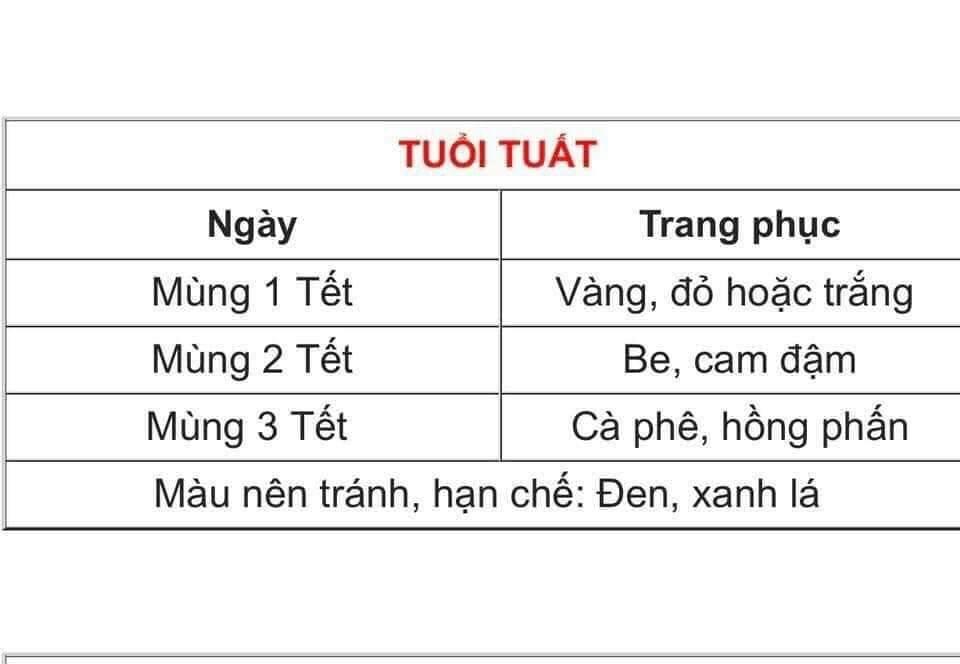 trang-phuc-nen-mac-nen-kieng-cua-12-con-giap-11