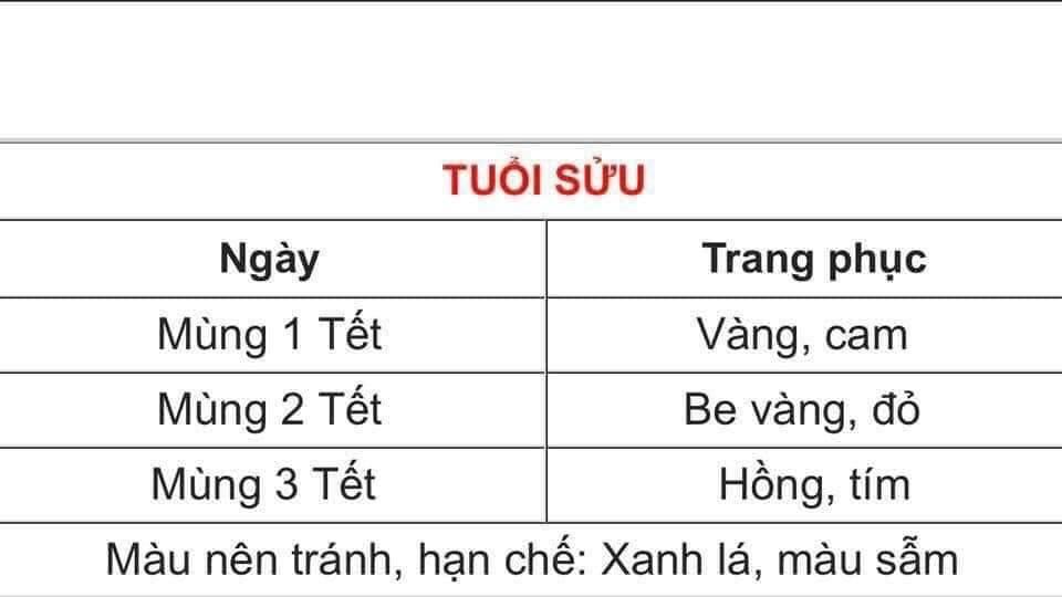 trang-phuc-nen-mac-nen-kieng-cua-12-con-giap-2
