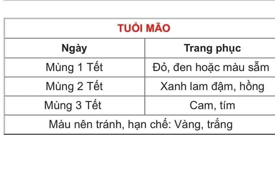 trang-phuc-nen-mac-nen-kieng-cua-12-con-giap-4