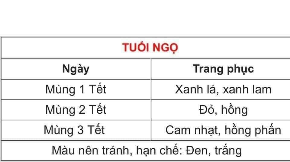 trang-phuc-nen-mac-nen-kieng-cua-12-con-giap-7